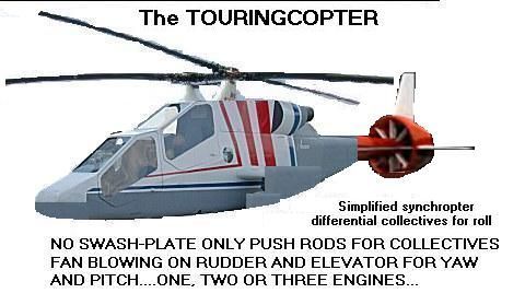 Synchropter helicopter. - Page 8 - Rotary Wing Forum | Planes ... on
