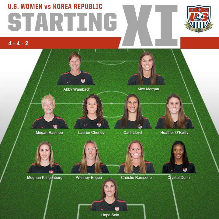 Us Women S Soccer Line Up Usa Soccer Women Women S Soccer Team Womens Soccer