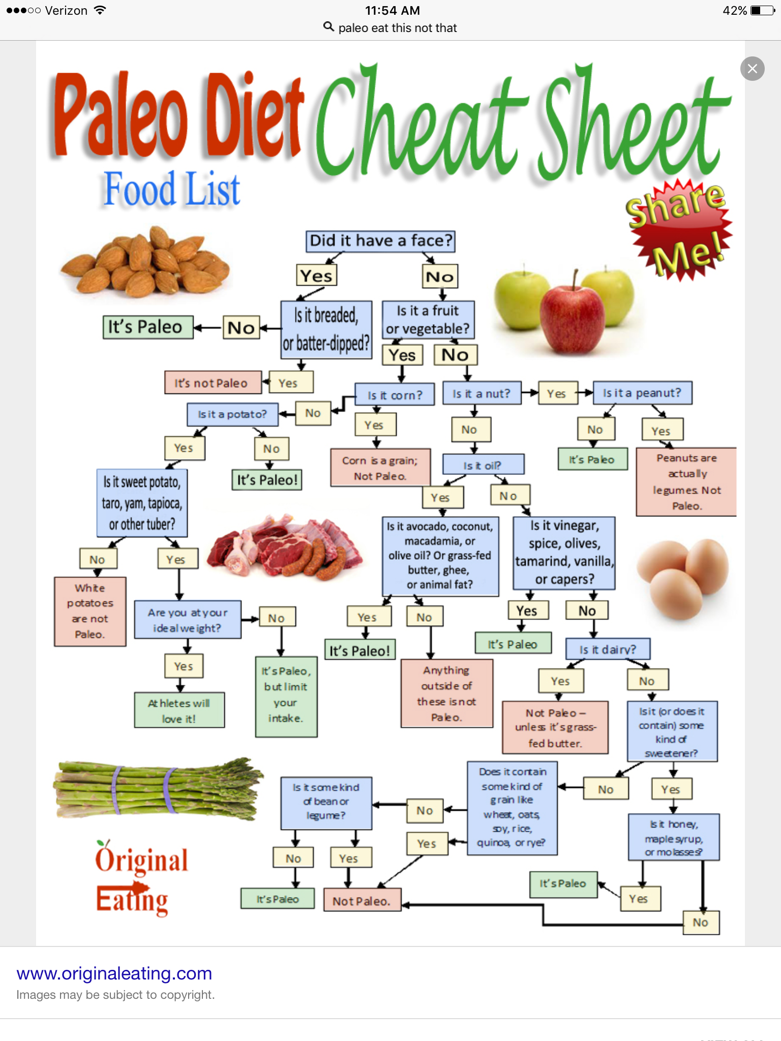 Pin By M Moseley On Healthy Eating How To Eat Paleo Paleo Diet Recipes Paleo Diet Food List