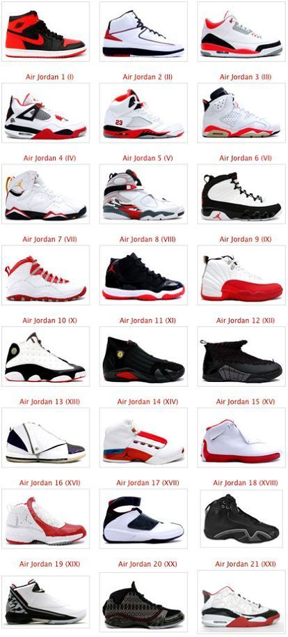 list of all types of jordan shoes 757187
