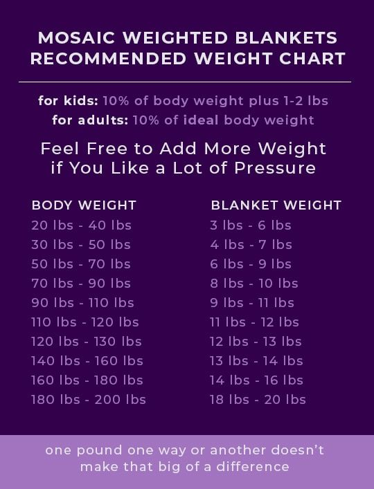 Weighted blanket sizing chart also all about  rh pinterest