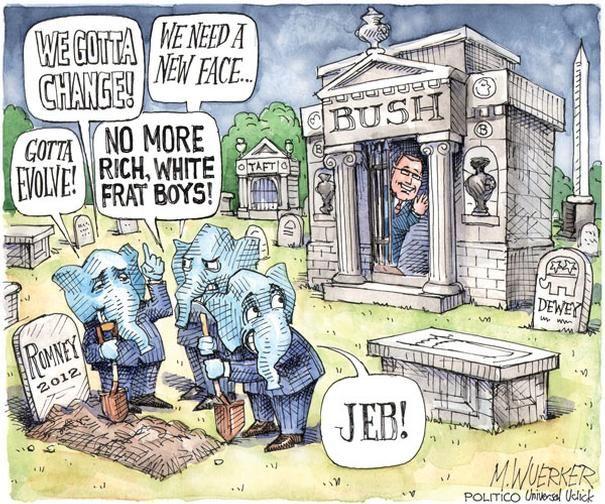 """""""Jeb Bush"""" Wuerker/POLITICO"""