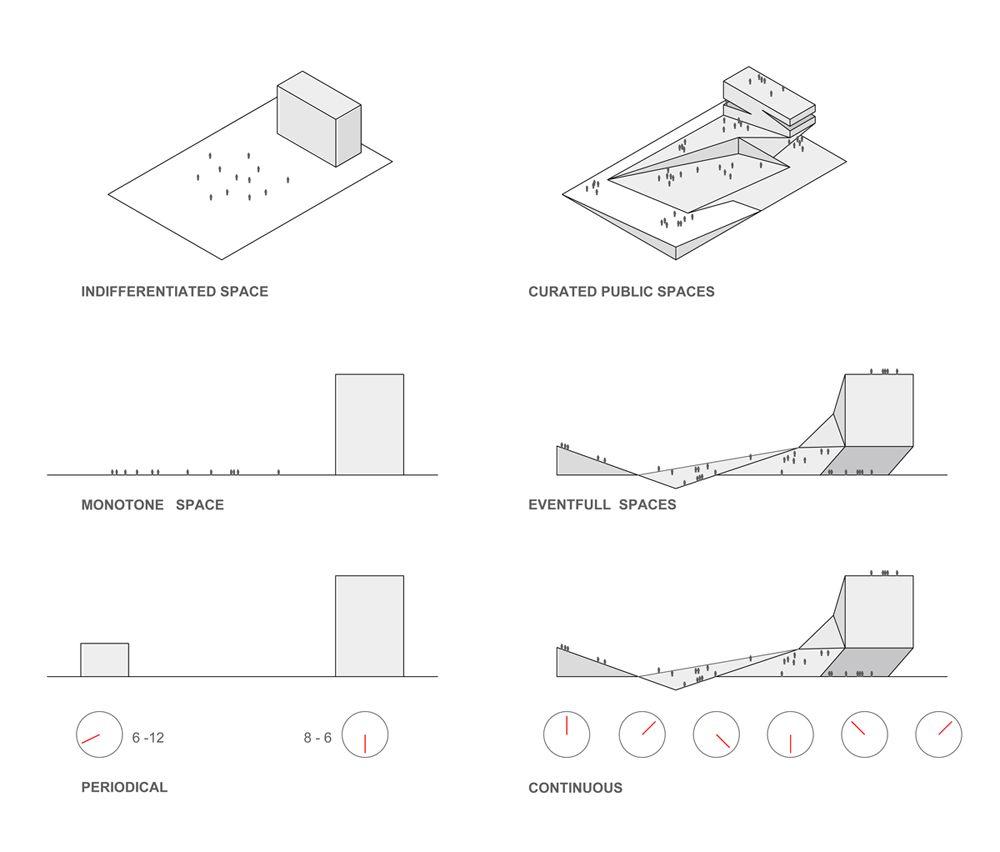 marshall diagramm