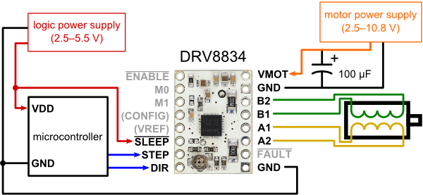 GitHub - laurb9/StepperDriver: Arduino library for A4988
