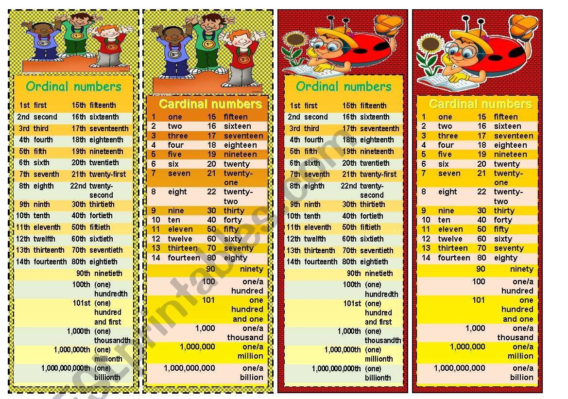 Bookmarks With Cardinal And Ordinal Numbers Om One To