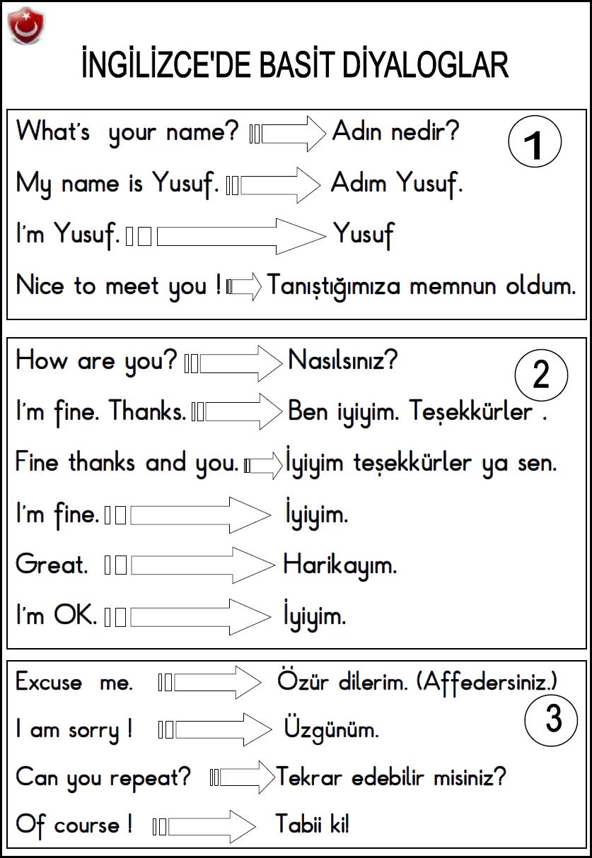 2. Sınıf İngilizce Düzeyi İçin Kullanılabilecek Basit Diyaloglar, İngilizce  Diyaloglar, İngilizce Konuşma… | Turkish language, Learn turkish language,  Learn turkish