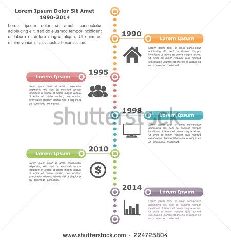 Best Vertical Timeline Infographics - Google Search | Ideas For