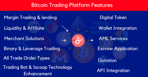 Bitcoin exchanges are getting all the breaking headlines right now bitcoin exchanges are getting all the breaking headlines right now how to get into ccuart Images