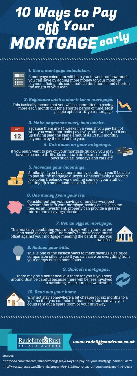 10 ways to pay off your mortgage early finances pinterest