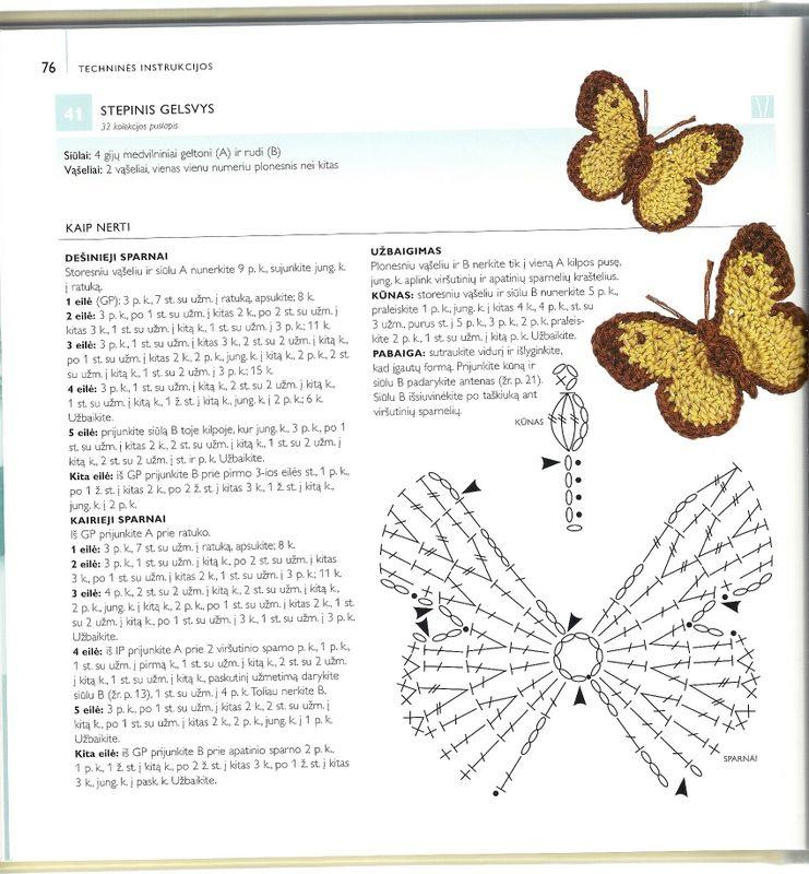SOLO PUNTOS: Mariposas | Vestidos | Pinterest | Mariposas, Puntos y ...