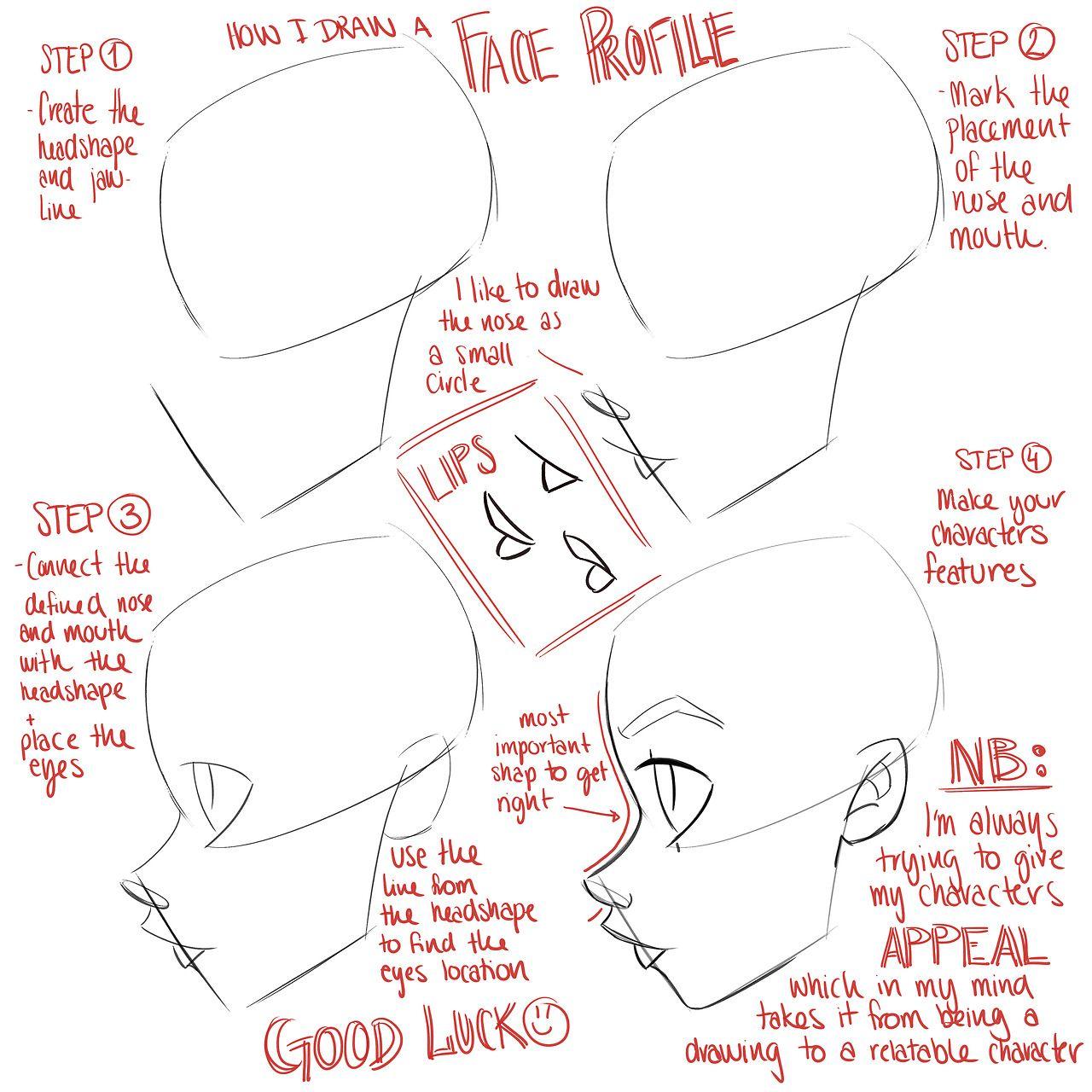 Cara Perfil Nariz Drawing Tutorial Art Tutorials Drawing Tips