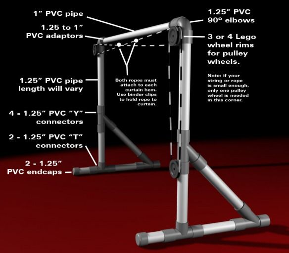 How To Make A Pvc Stage Curtain And Pulley Display Stage
