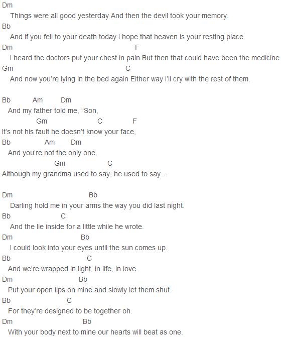 Perfect Ed Sheeran Piano Sheet Music With Lyrics: Ed Sheeran. This Song Was So Perfectly Timed
