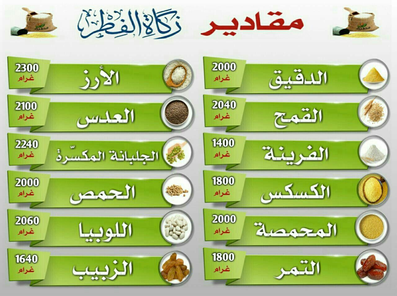 هذه مقادير زكاة الفطر أيها المسلم الحريص على نقاء صيامك من اللغو والرفث Islam Ale Food