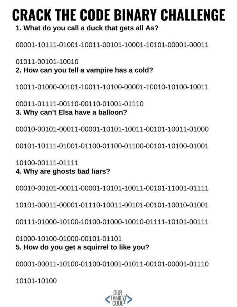 Teach Kids Binary Code With This 5 Bit Binary Code Challenge Coding Math Worksheets Binary Code