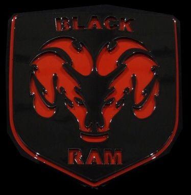 Custom Badge Made By Royalty Core Blackram Projectblackram Follow On Instagram Cntrlsuff