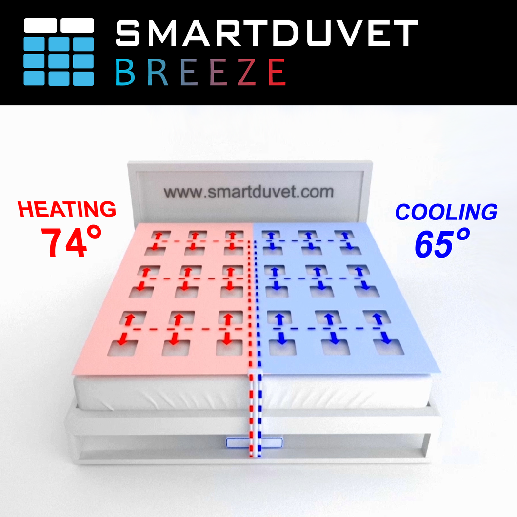 Smartduvet Breeze How To Make Bed Cool Stuff Heating And Cooling