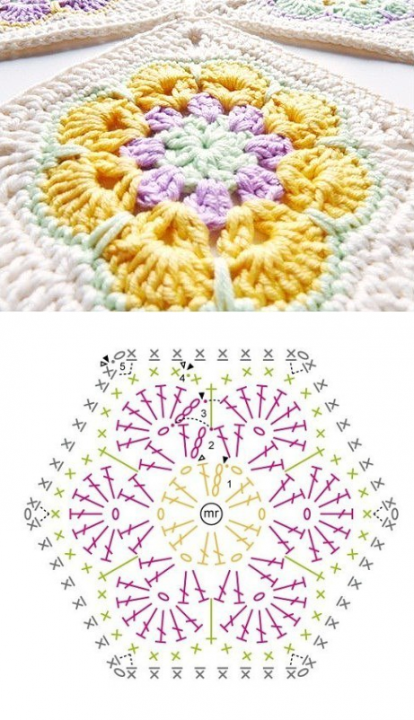 Crochet granny square chart diagram | Crochet and Knitting ...