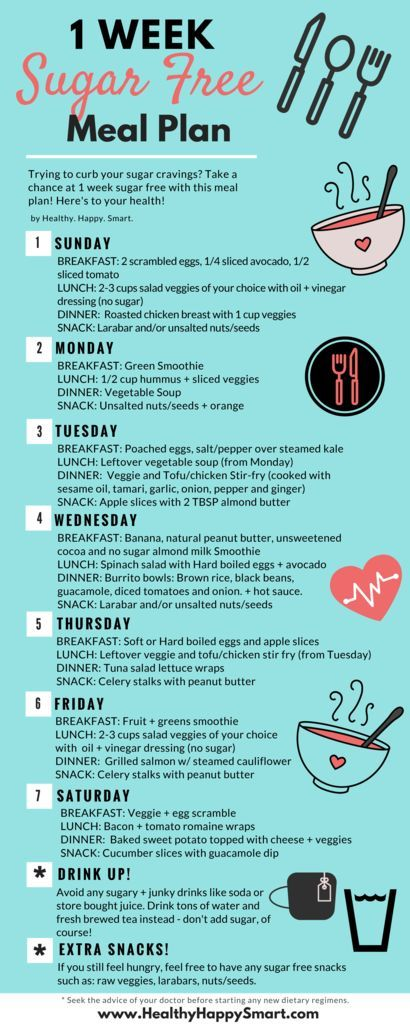 sugar free diet plan simple 1 week meal plan pdf delicious pinterest repas sans sucre. Black Bedroom Furniture Sets. Home Design Ideas
