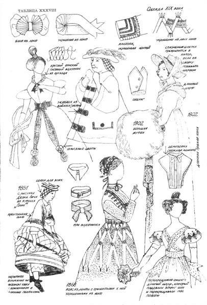 Турнюр выкройка платья