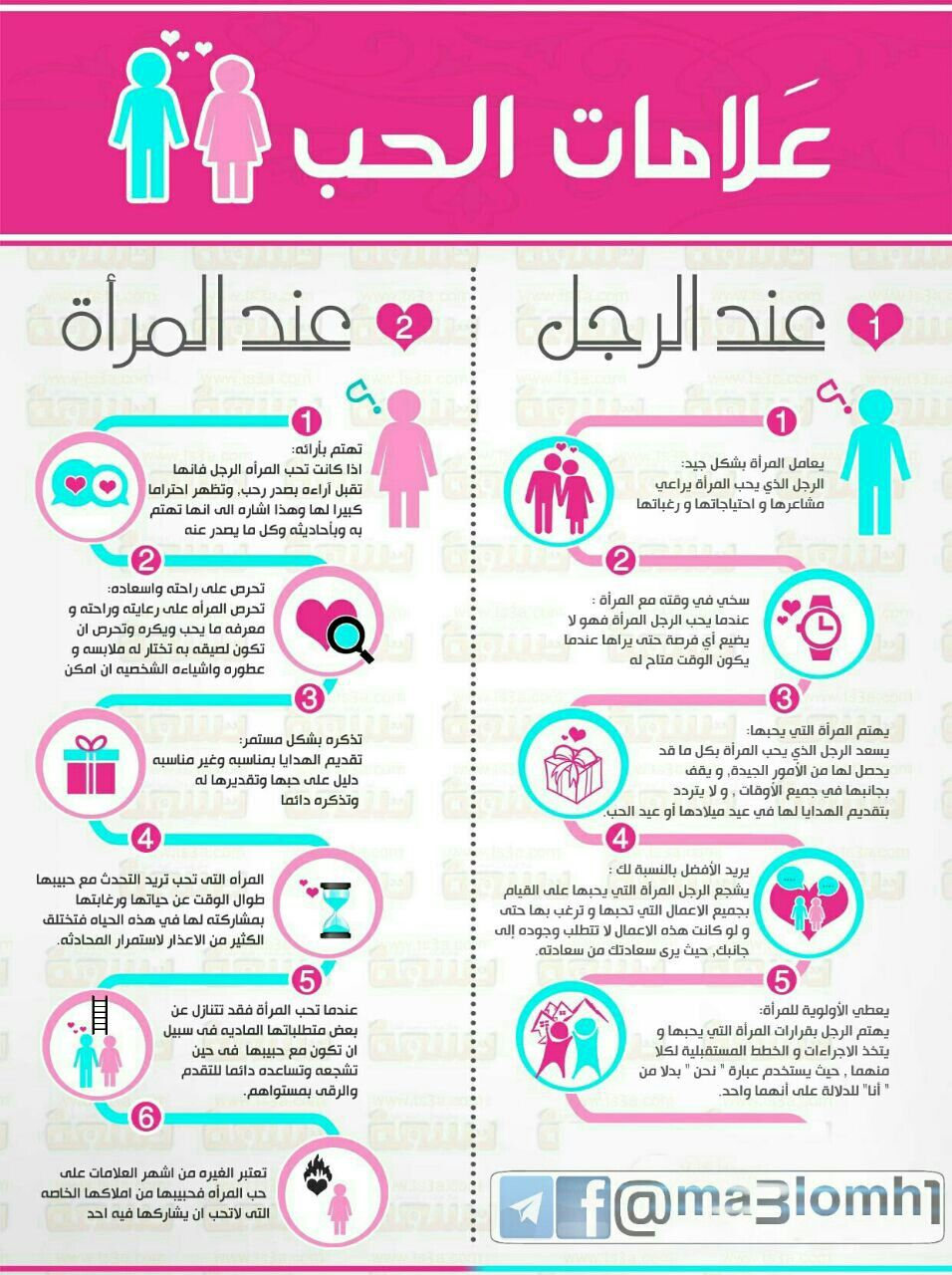 Pin By أنوار محمود رمضان On معلومات عامة Love Words Sweet Words Arabic Love Quotes