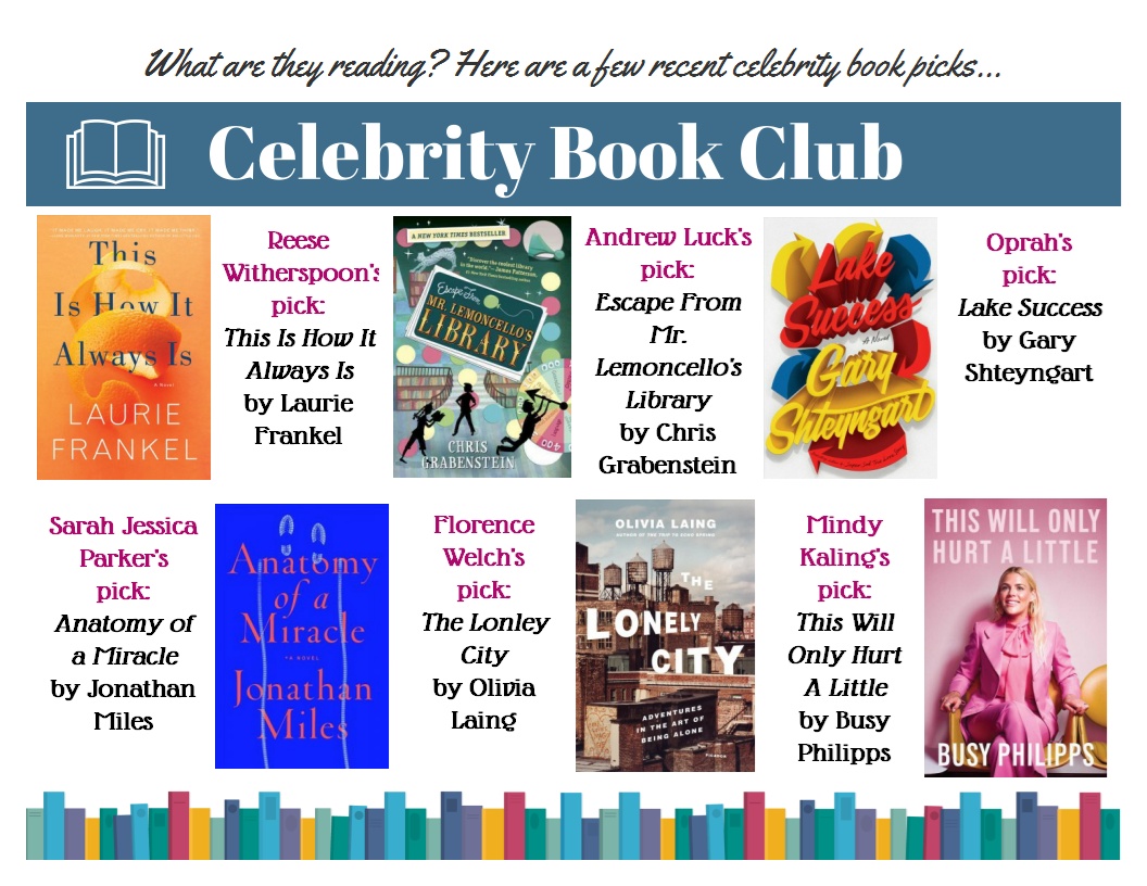 Looking For New Book Recommendations Here S A List Of Books Chosen By A Few Well Known Celebrities Add Celebrity Books Book Suggestions Book Recommendations