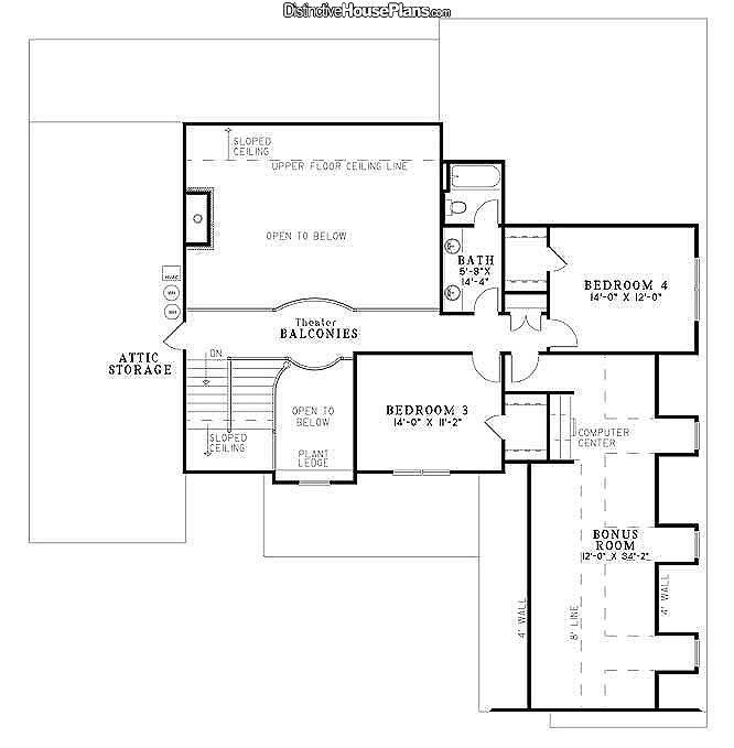 House Plans, Craftsman Style House Plans