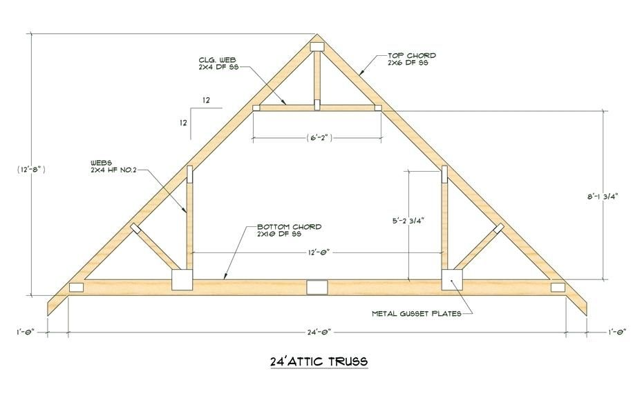 Attic Truss Types Of Attic Roof Trusses View Larger Attic Truss Attic Truss Design Dimensions Roof Truss Design Attic Truss Roof Design