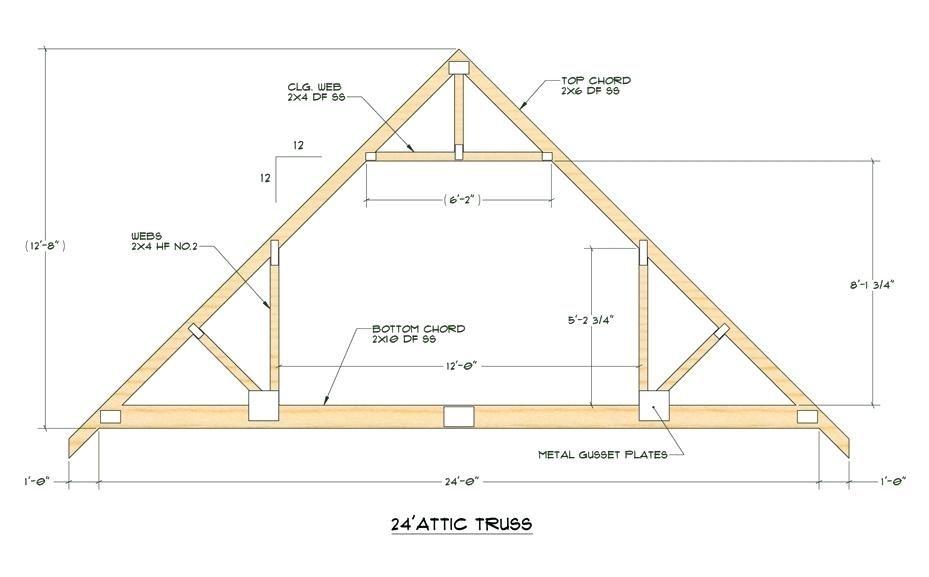 Attic Truss Types Of Attic Roof Trusses View Larger Attic Truss
