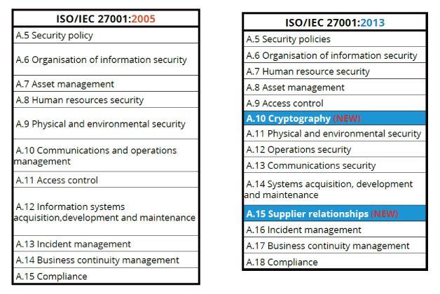 iso 27001 standard pdf 2013