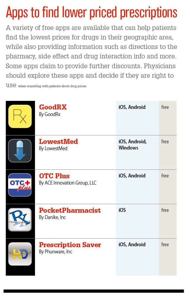 Apps to find lower priced drugs | Doctor Stuff | Date ideas