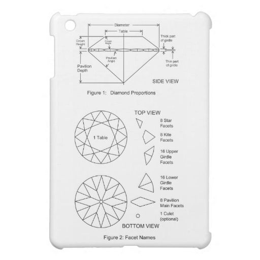 Low Price Chart Of Diamond Cut Facets Proportions  Names Ipad