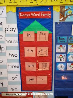 todays word family chart from reallygoodstuffcom