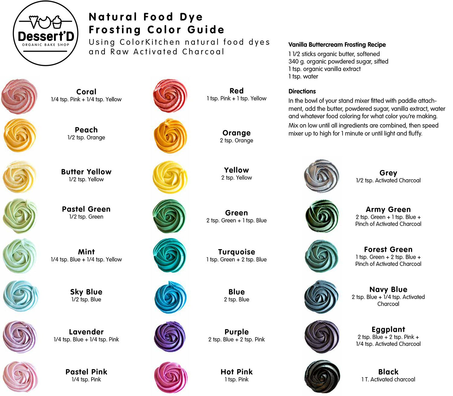 Natural Food Dye Frosting Color Guide   Frosting colors ...
