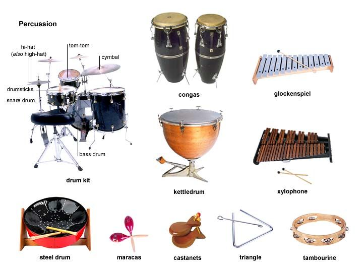 Percussion Instruments With Names