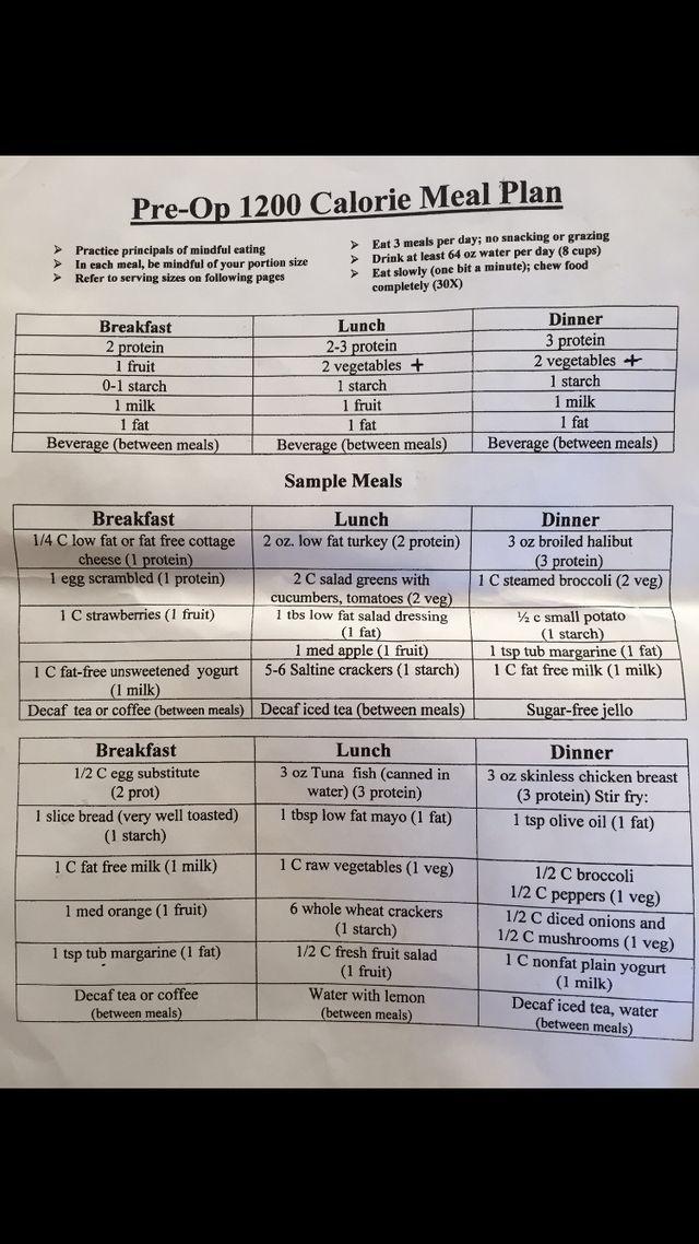 Dr Now Diet Plan Book : Nowzaradan's, Ideas, Nowzaradan, Diet,, Calorie