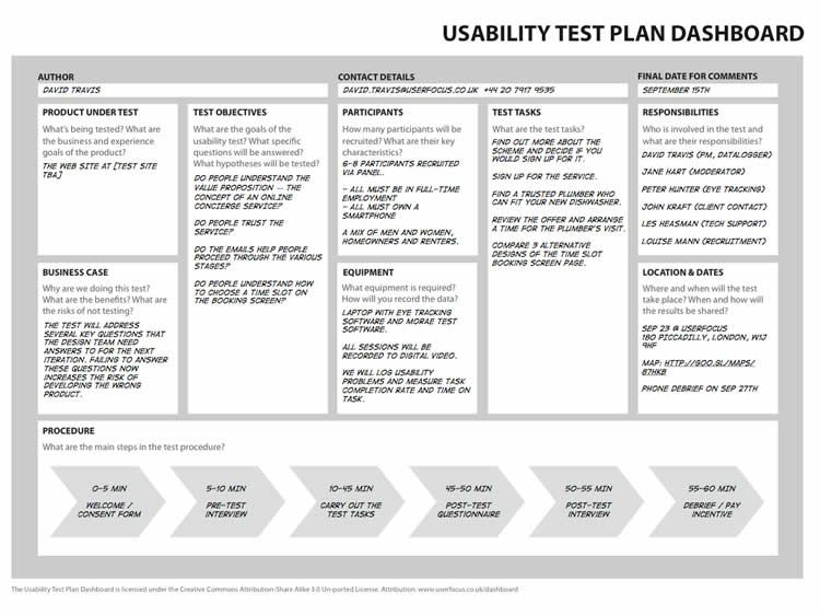 The 1 page usability test plan by david travis image for Usability test plan template