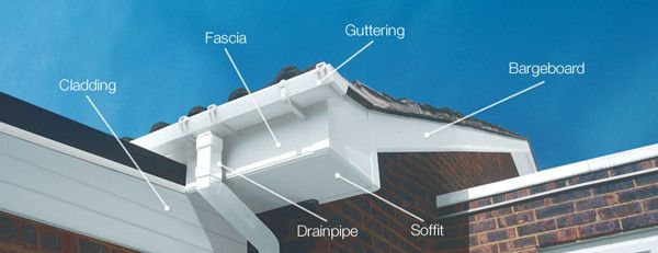 For Fascias And Soffits In West Sussex Contact Jimmy Mcbride Roofing Fascia Board Fascia Cladding