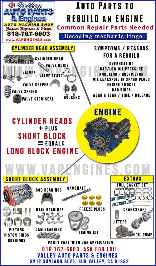 Parts to rebuild an engine. List of common parts needed to repair ...