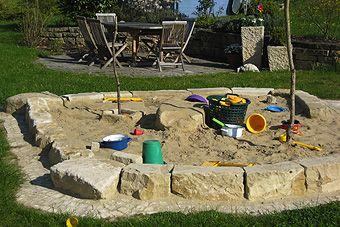 Idee Für Sandkasten Draußen Mit Kindern Pinterest Sandkasten