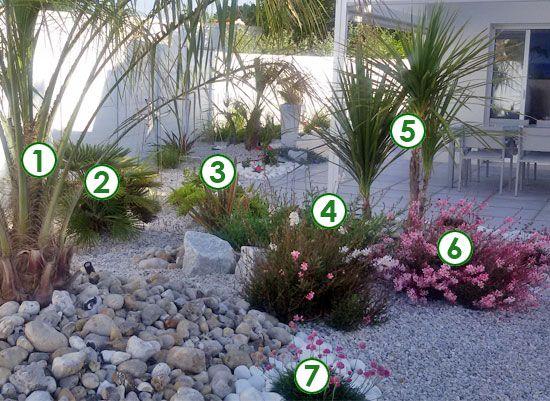 Un jardin de bord de mer protégé des vents (Scènes de jardins ...
