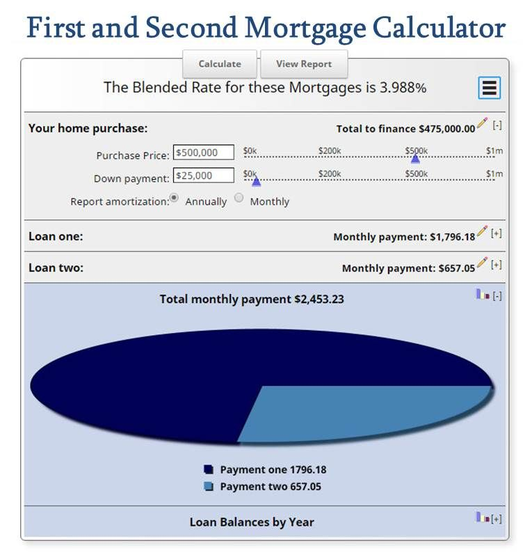 It S A Free Simple Mortgage Calculator With Extra Payments