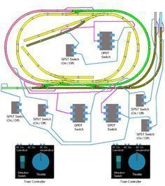 rr train track wiring help for model railroad enthusiasts model rh pinterest co uk Lionel Track Wiring Fast Track Wiring