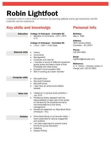 Goldfish Bowl Google Docs Resume Template Resume Templates and - resume format for postgraduate students