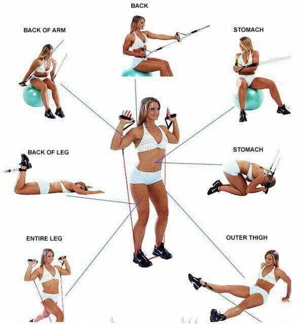 Épinglé par pau11ne sur Régime et activité physique ...