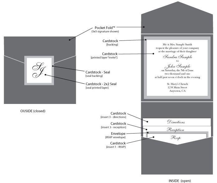 Envelopments®, Pocket Folds®, Envelofolds™ Invitations by Custom