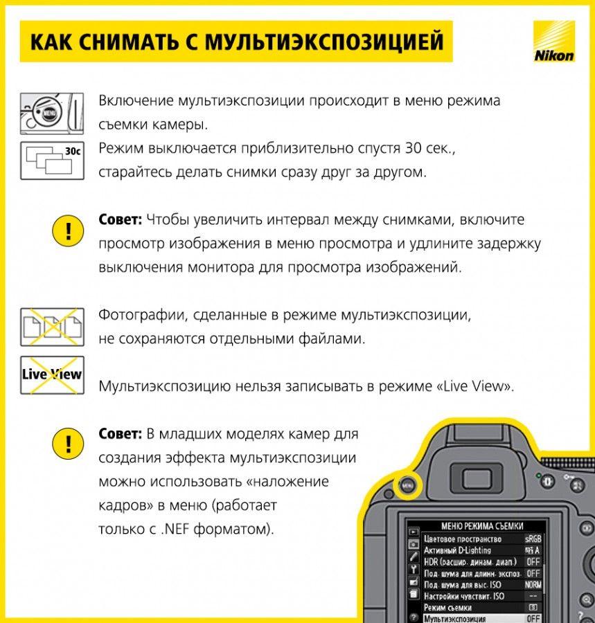 производства инструкция по фотографии в картинках заметили вместе декабре