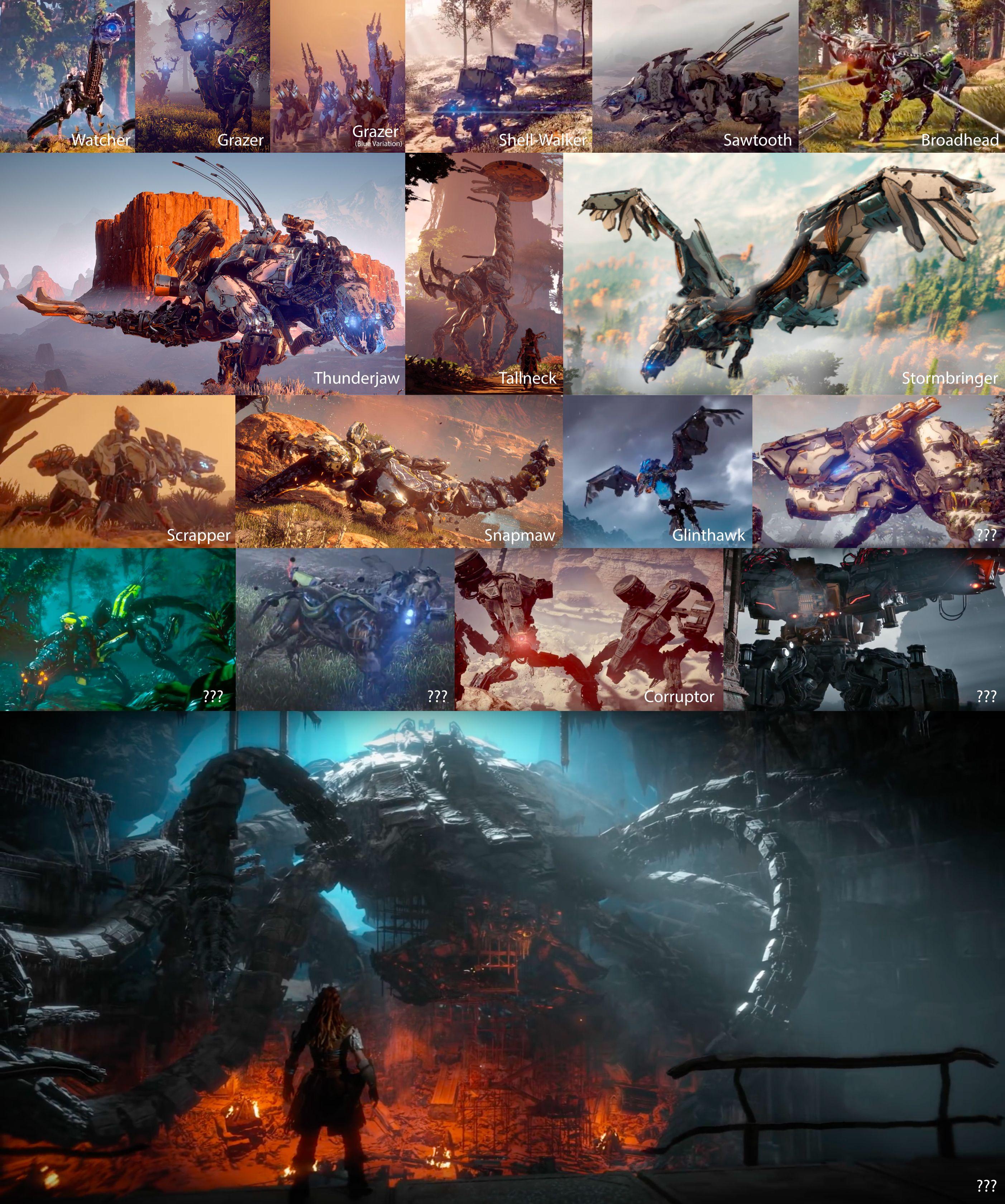 All the revealed machines of Horizon Zero Dawn thus far (x-post /horizon)