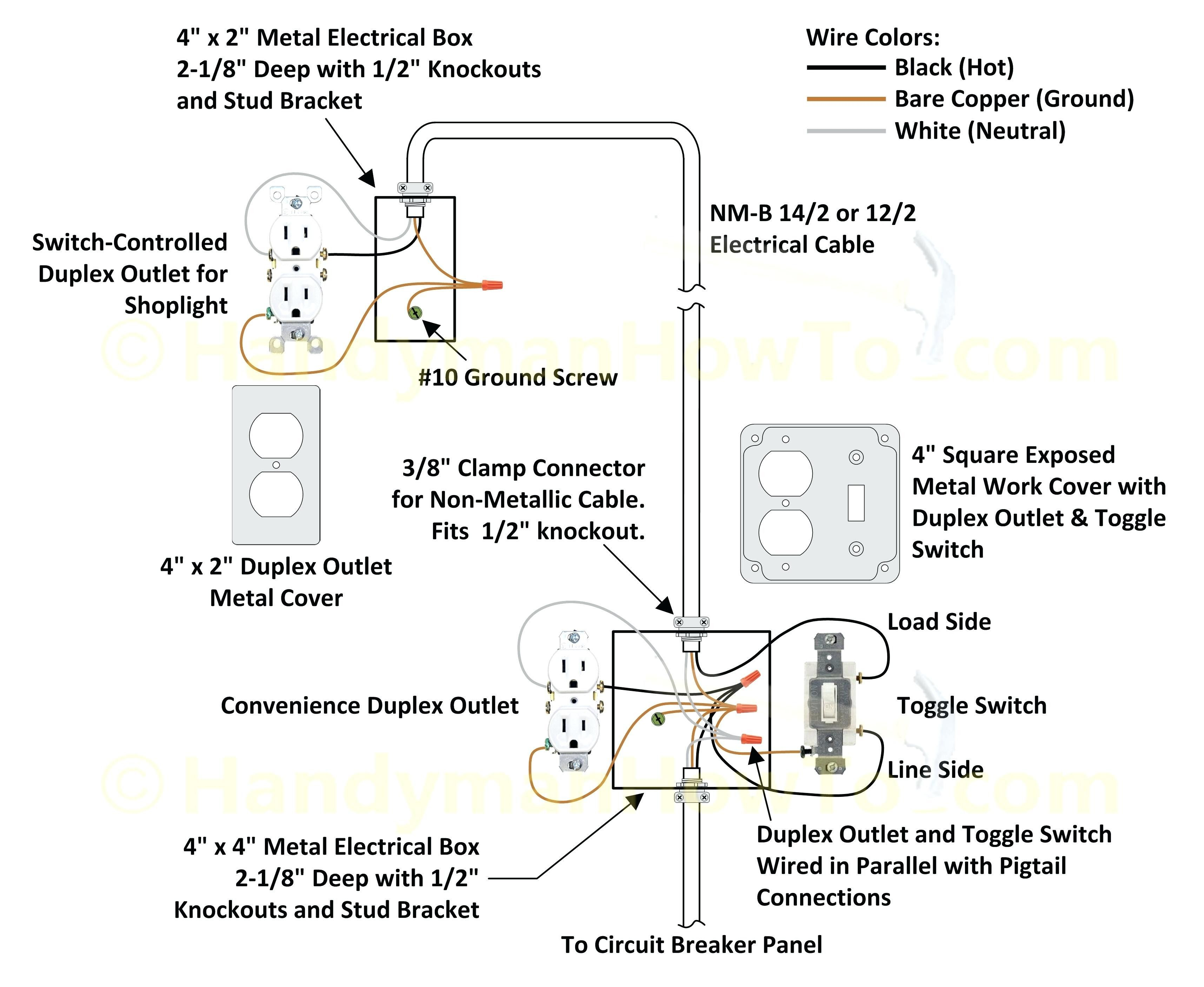 New Wiring Diagram Outlet Diagrams Digramssample Diagramimages Wiringdiagramsample Wiringdiagram Check Attic Renovation Metal Electrical Box Attic Storage