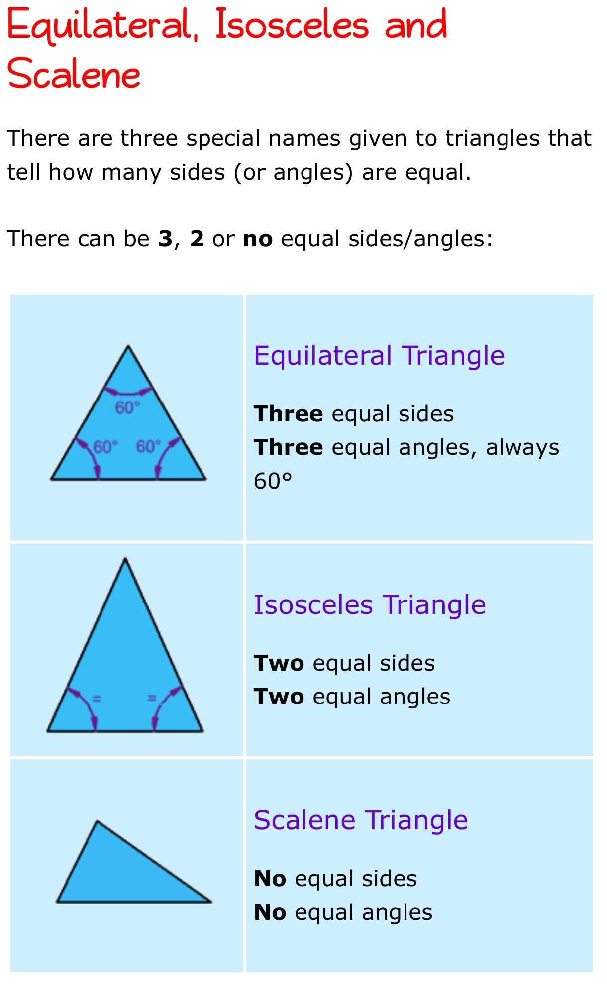 Updated Learning What Is An Scalene Triangle